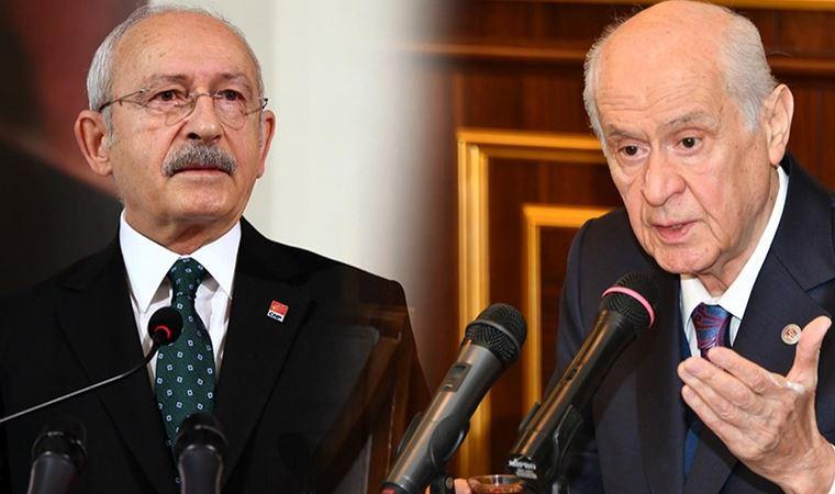 <p>CHP lideri Kemal Kılıçdaroğlu ile MHP Genel Başkanı Devlet Bahçeli'nin ise 7 ve 8'inci sırada yer aldığı görüldü.</p>