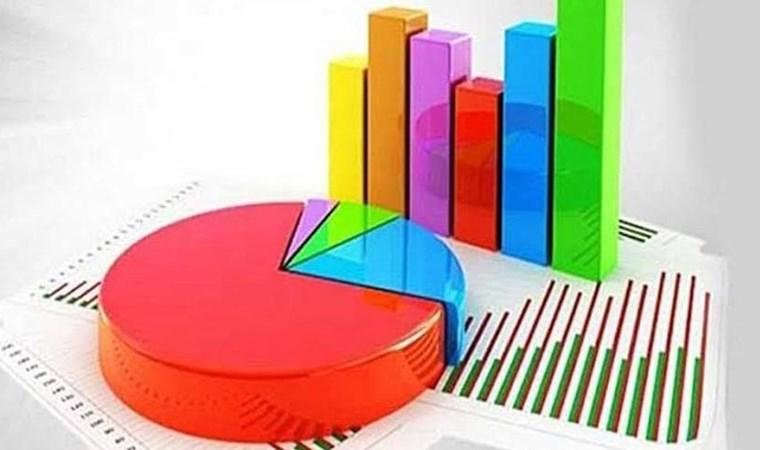Cumhur İttifakı'na yakınlığıyla bilinen anket şirketi AKP'nin ve MHP'nin oy oranını açıkladı