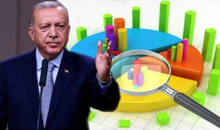 MetroPOLL'den çarpıcı Erdoğan anketi: Beğeni oranı belli oldu