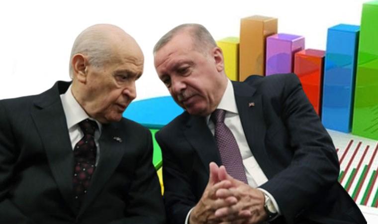 Son ankette Erdoğan ve MHP'ye büyük şok!