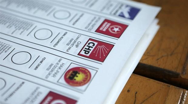 Bugün (2020-Şubat), 2018-Haziran Genel Seçim sonuçlarına göre AKP ve MHP oylarında azalma, diğer partilerin oylarında artış hesaplanmaktadır. • Bugün (2020-Şubat) Genel Seçim olsa, AKP oy oranı %30.0 olmakla birlikte hala birinci partidir.