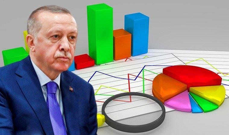 Son anket: AKP'li Cumhurbaşkanı Erdoğan'a İmamoğlu ve Yavaş şoku