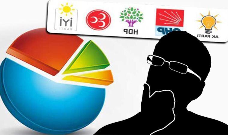 ORC Araştırma'dan Z kuşağı anketi: AKP dipte!