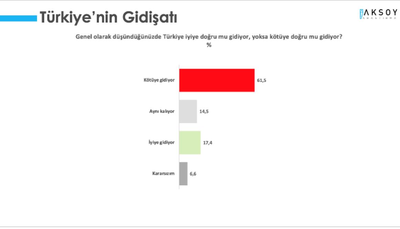 135539016 turkiye kotu