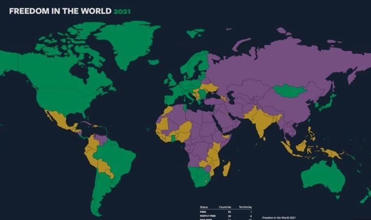 2020 Özgürlükler raporu açıklandı: Türkiye en çok gerileyen ikinci ülke