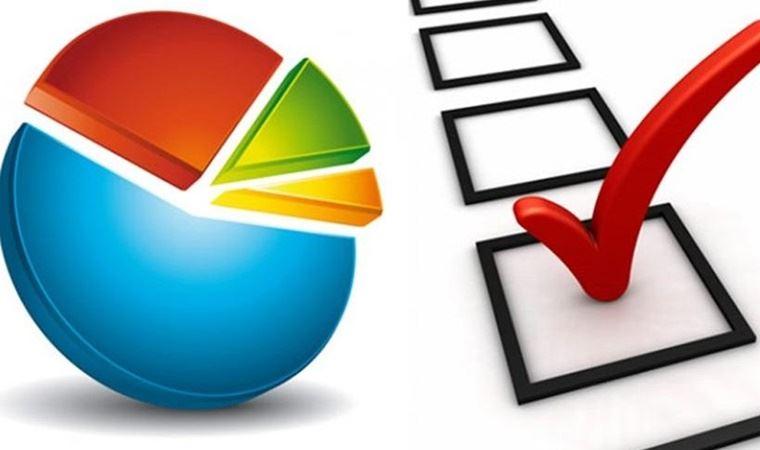 Covid-19 anketinde MHP ve AKP seçmeni dikkat çekti!