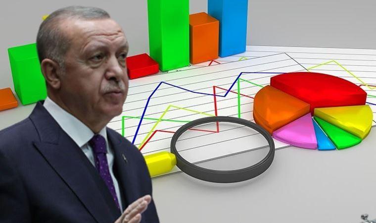 Son ankette Erdoğan'ı düşündürecek sonuç