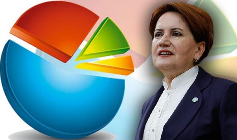 Meral Akşener partisinin son oy oranını açıkladı