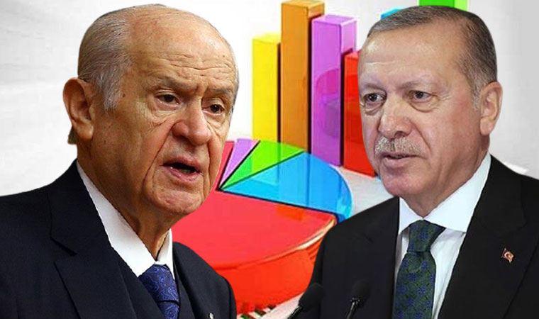 AKP ve MHP'nin oylarında hızlı düşüş