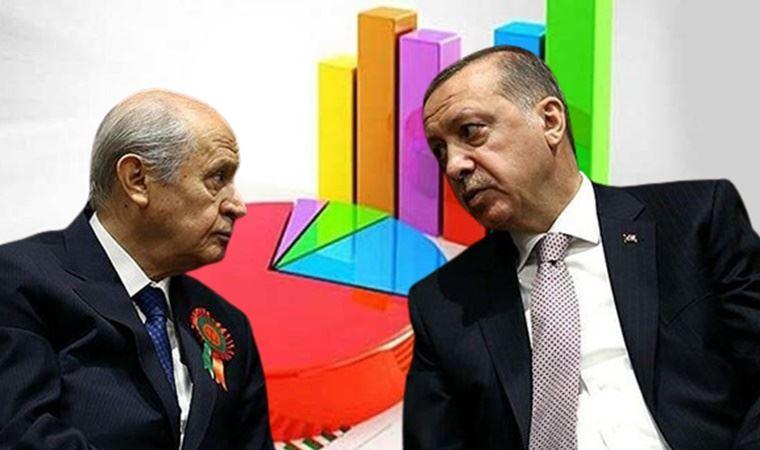 MHP seçmeninden Erdoğan'a büyük şok!