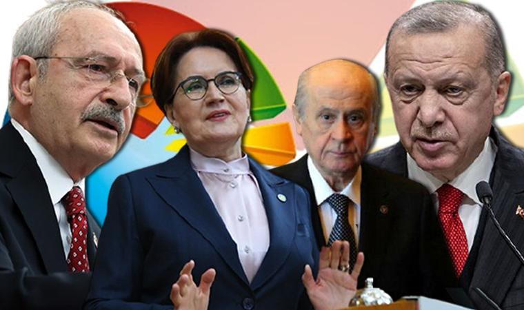 Aksoy Araştırma son anketini Cumhuriyet TV'de açıkladı