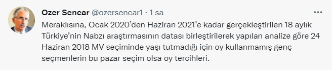 """<p>Ocak 2020'den Haziran 2021'e kadar 18 aylık Türkiye'nin nabzı verileri bir araya getirilmiş ve 24 Haziran 2018 milletvekili seçiminde yaşından dolayı oy kullanmamış genç grup istatistikleri olarak incelenmiştir.<br data-mce-bogus=""""1""""></p>"""
