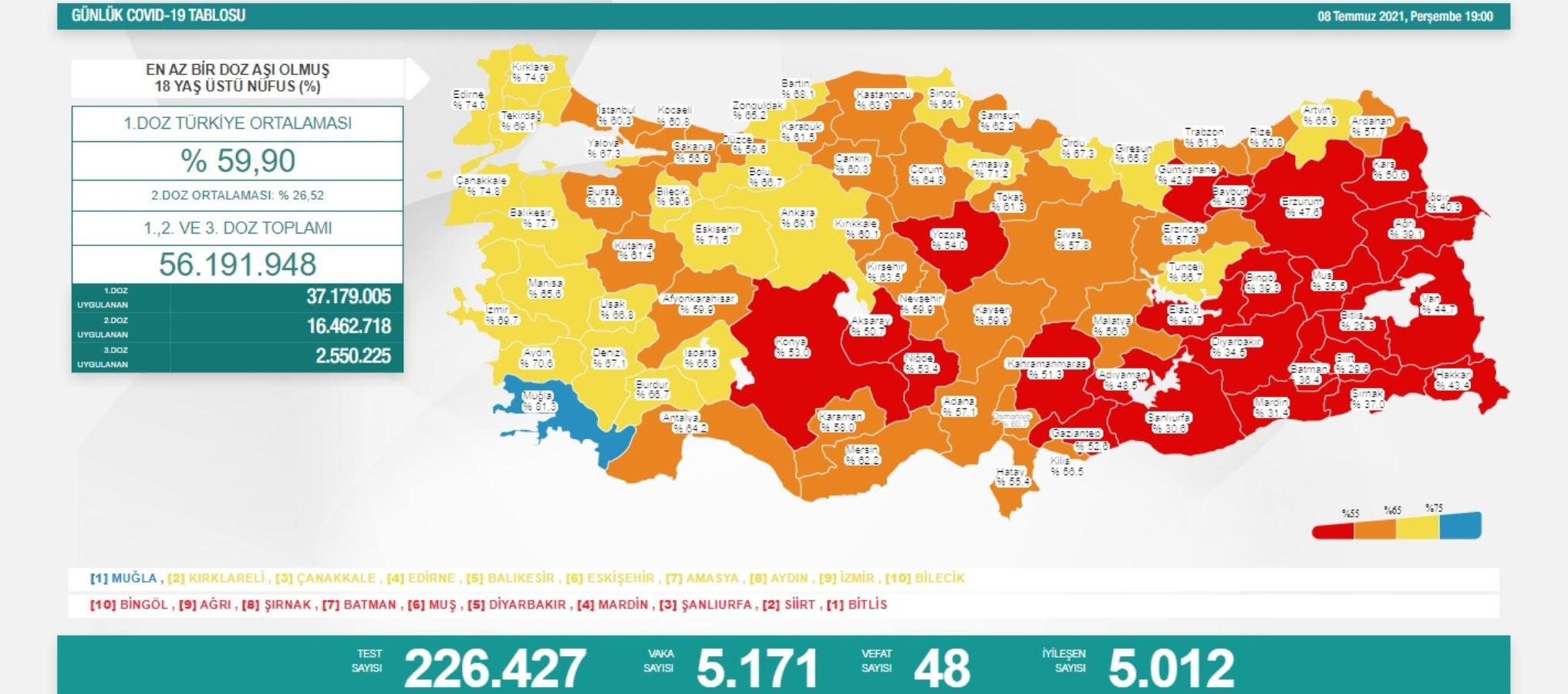 https://www.cumhuriyet.com.tr/Archive/2021/7/8/202930221-8-temmuz-vaka.jpg