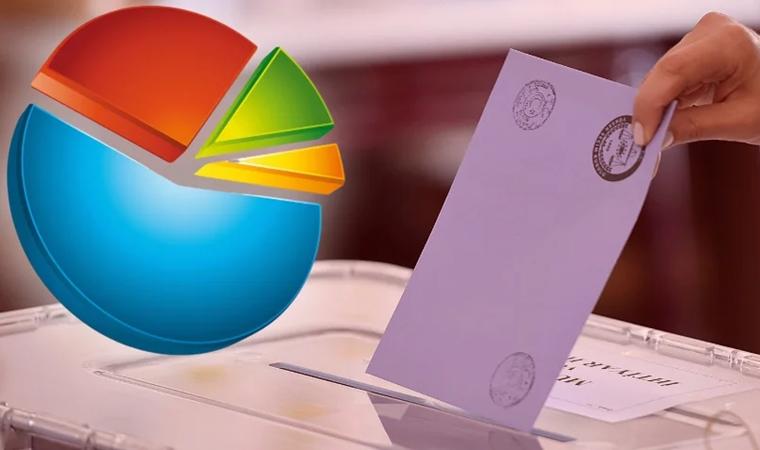<p>Kararsızlar matematiksel olarak dağıtıldığında ise oyların yüzde 29,4'ü AKP, yüzde 25'u CHP, yüzde 14,4'ü İYİ Parti, yüzde 11'i HDP, yüzde 7,4'ü MHP, yüzde 4,6'sı DEVA Partisi, yüzde 2,3'ü Gelecek Partisi, yüzde 1,1'i Memleket Partisi'ne gidiyor.</p>
