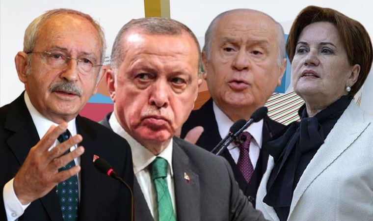 Son durum kaygı verici! Türkiye'nin gidişatı belli oldu